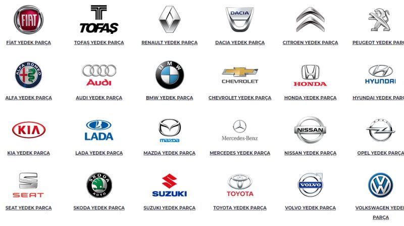 Tüm Renault Oto Yedek Parçalar Burada